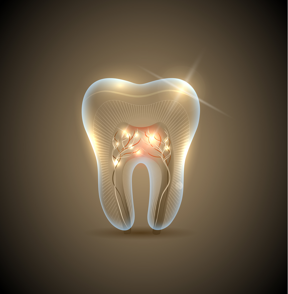 Best Root Canal Treatment Service At New Age Dentistry